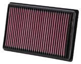 Фильтр нулевого сопротивления K&N BM-1010 BMW S1000RR, HP4, S1000R, S1000XR.