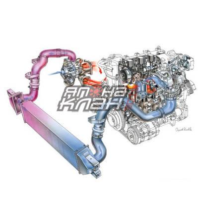 Интеркулер-кит Nissan Safari Y61 TD42
